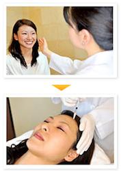広尾プライム皮膚科の施術